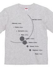 惑星サイズ