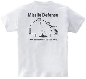 ミサイルディフェンス・両面