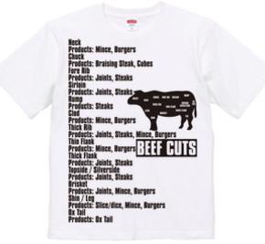 Beef_Cuts
