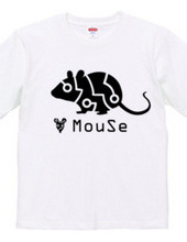 x.mouse