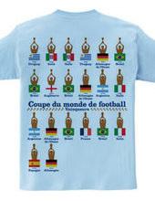 Coupe du monde de football -Vainqueurs-