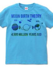 月の誕生説