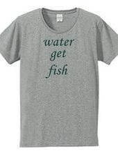 water get fish-水を得た魚-